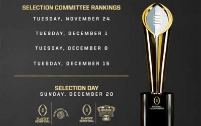CFB Playoff Standings Released – Try Not to Laugh!